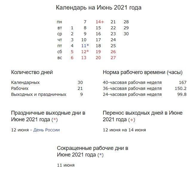 Опубликован измененный производственный календарь из-за нерабочих дней в Москве